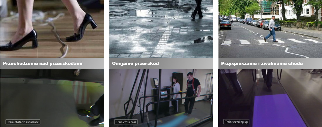 sześć zdjęć przedstawiających wizualizacje na bieżni Simi